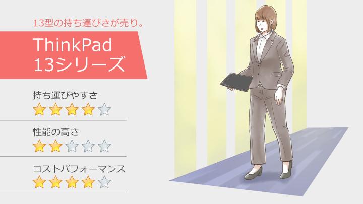 ThinkPad13シリーズ