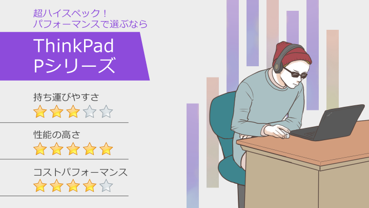 ThinkpadPシリーズ