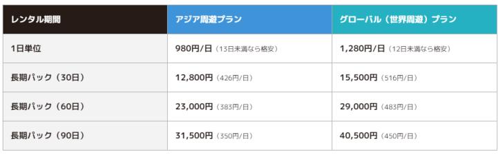 price-jetfi
