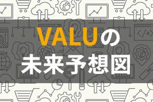 valu-future.fw